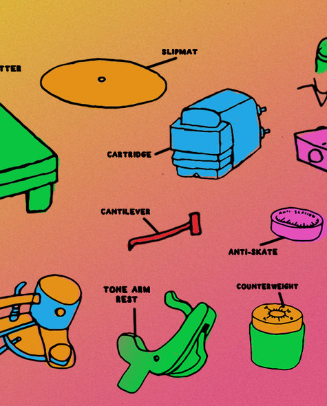anatomy_of_a_turntable_magazine updated