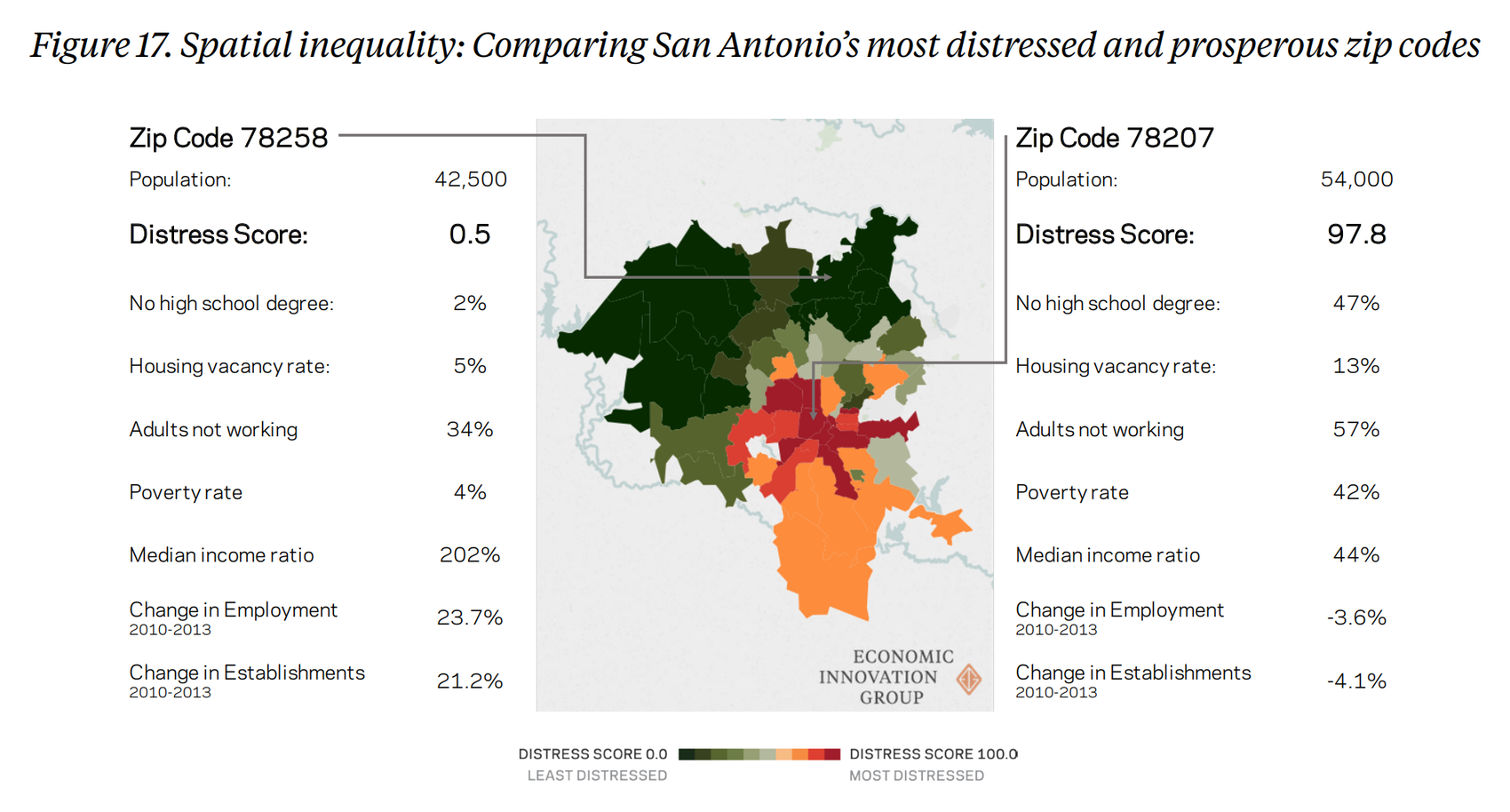 Source: The Economic Innovation Group's 2016 Distressed Communities Index